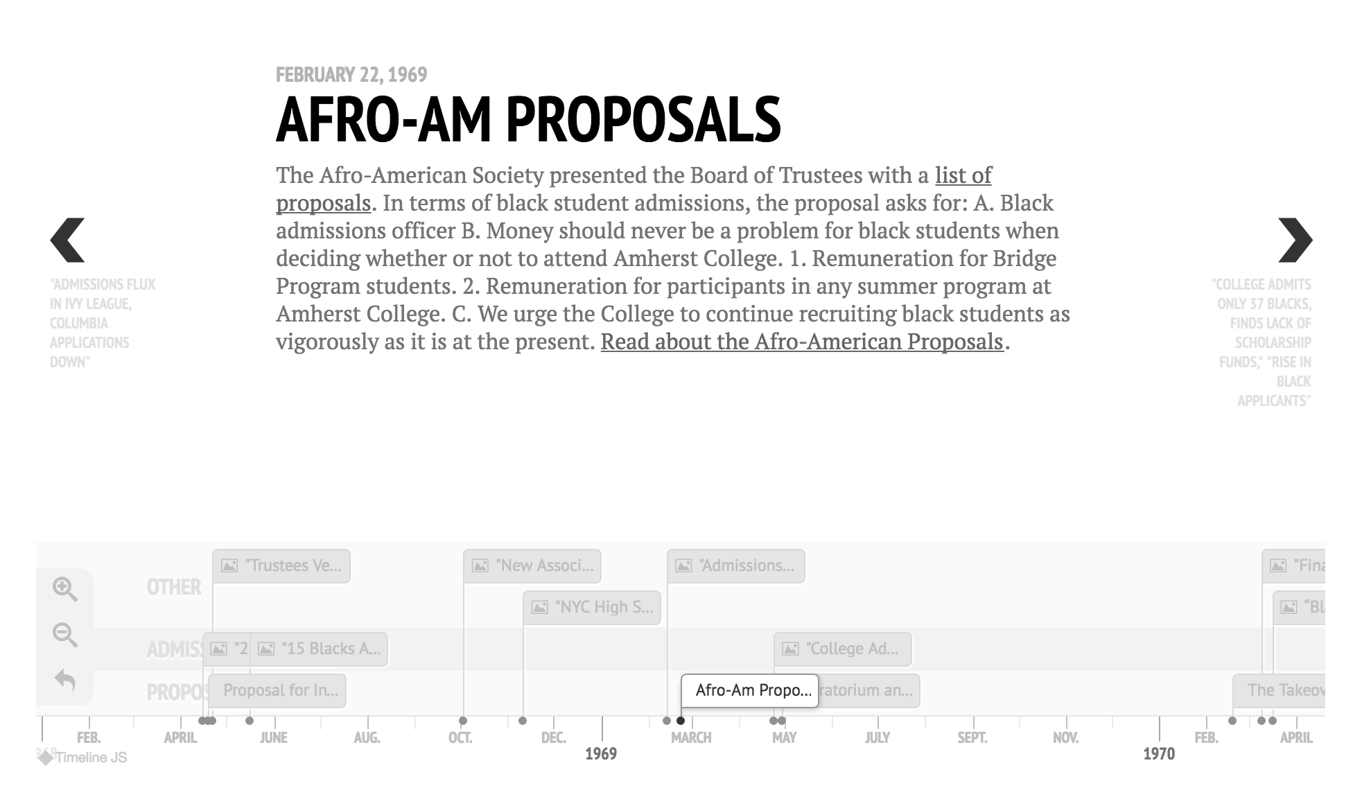 Timeline example 2