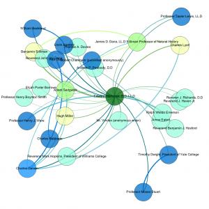 Edward Hitchcock Social Network Analysis (1)