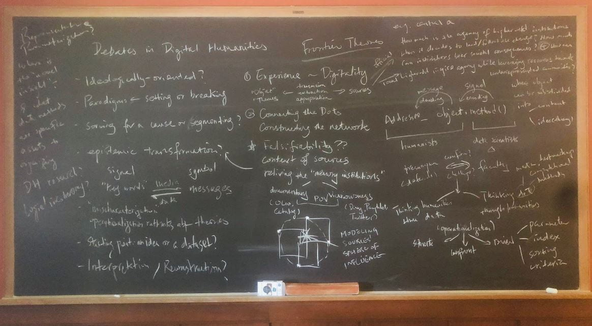 A blackboard with words about digital humanities