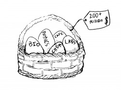 """Drawing of an Easter basket with a tag labeled """"200+ Million $"""" and holding eggs that say: Bio, Physics, Cafe, Labs, and Chem"""