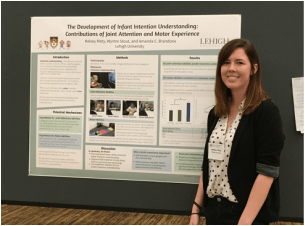 Research from Cognitive Development Lab presented at ICIS 2016