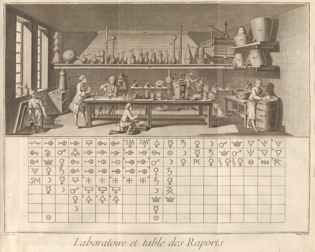 Diderot's Laboratory and Table of Affinities