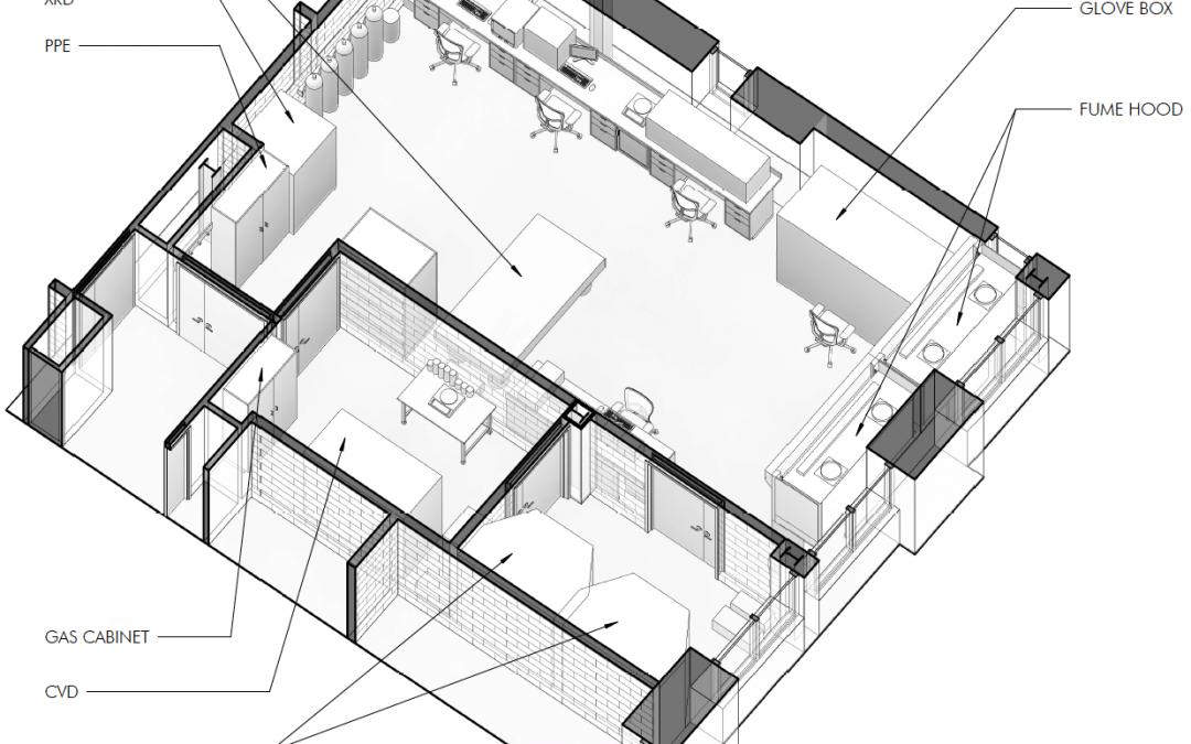 Design phase begins for the MATS Lab