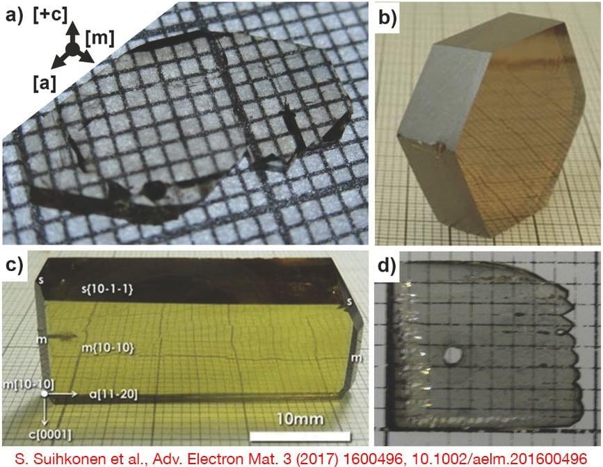 Progress Report: Defects in Single Crystalline Ammonothermal Gallium Nitride
