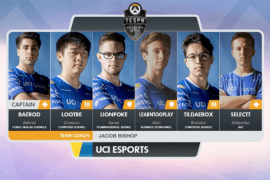 UCI esports team will compete in Fiesta Bowl