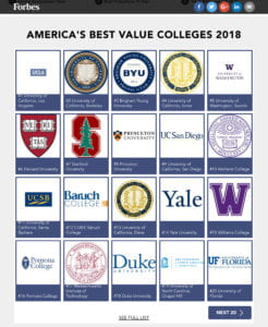 Forbes ranks UCI 4th in nation for 'best value' | UCI News | UCI