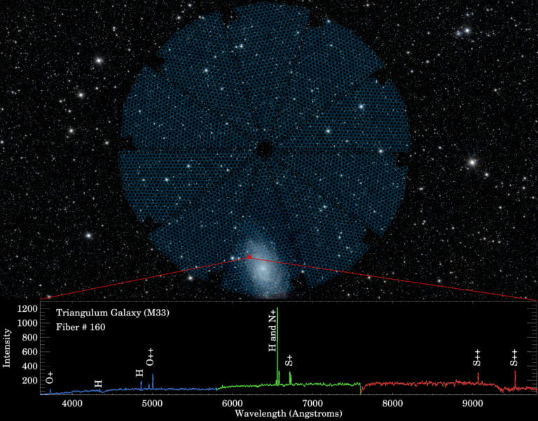 UCI astronomers help implement new sky surveying tool to shed light on dark energy
