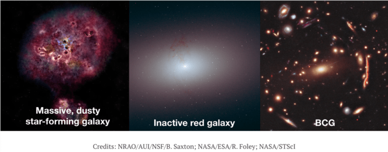 Astronomers discover once-productive galaxy that fizzled out in early universe