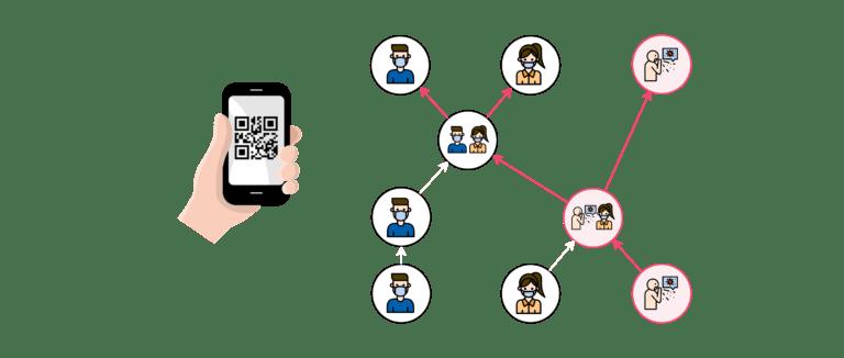 UCI team develops smartphone application for coronavirus contact tracing