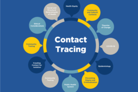 UCI to conduct COVID-19 contact tracing workshop series