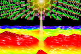 UCI scientists measure local vibrational modes at individual crystalline faults