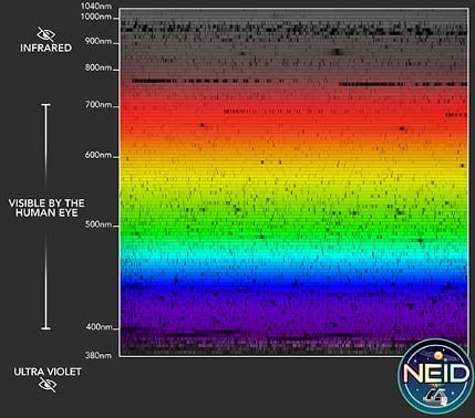 Astronomers begin scientific mission with NEID spectrometer
