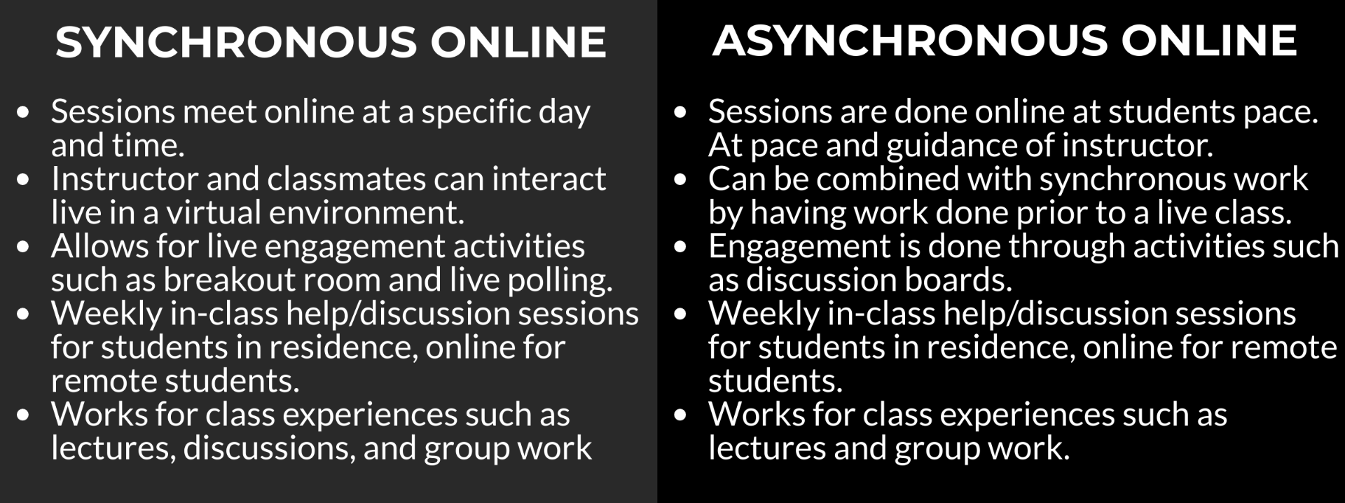 describes synchonous and asychronous online teaching styles