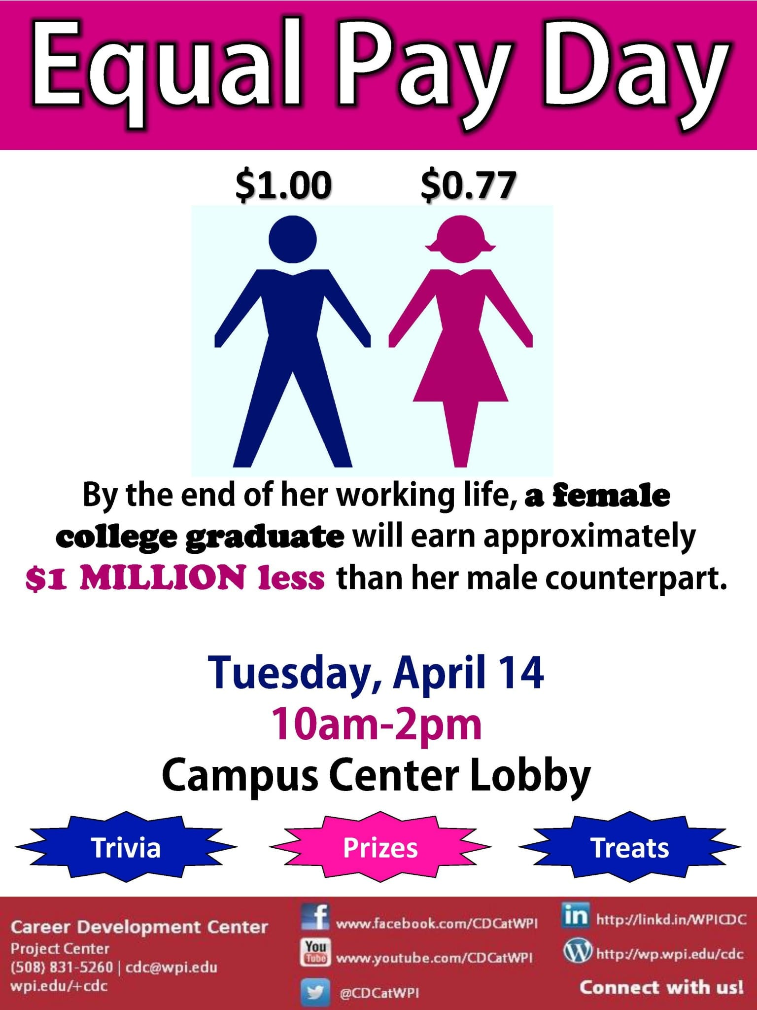 Equal Pay Day Activities 4_14_15 Equal Pay Day