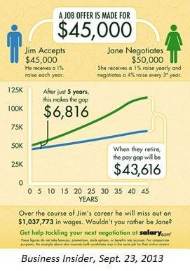 The Senior Job Search