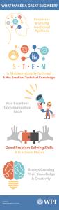 Infographic_Good_Engineer-01