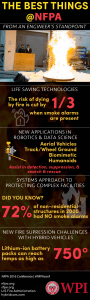 NFPA_2016_FPE_Infographic