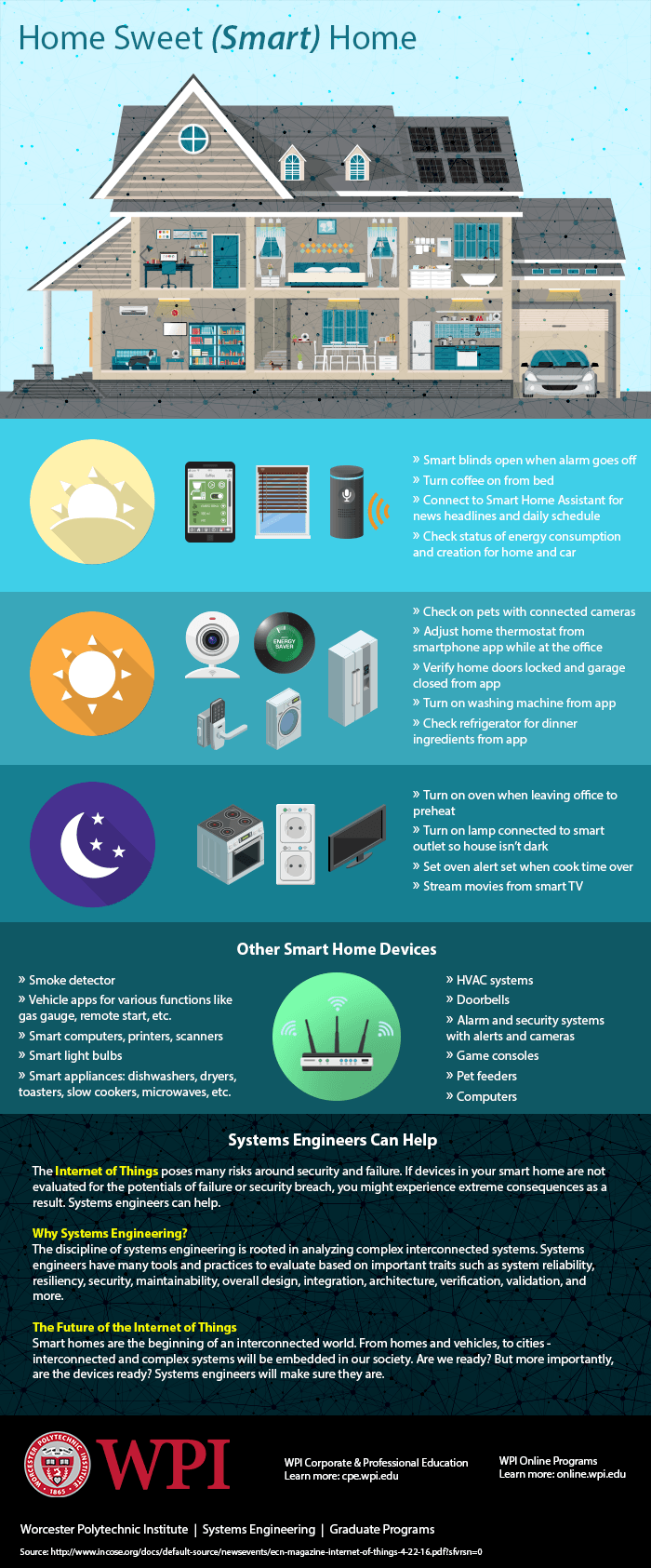 Connected Home Infographic