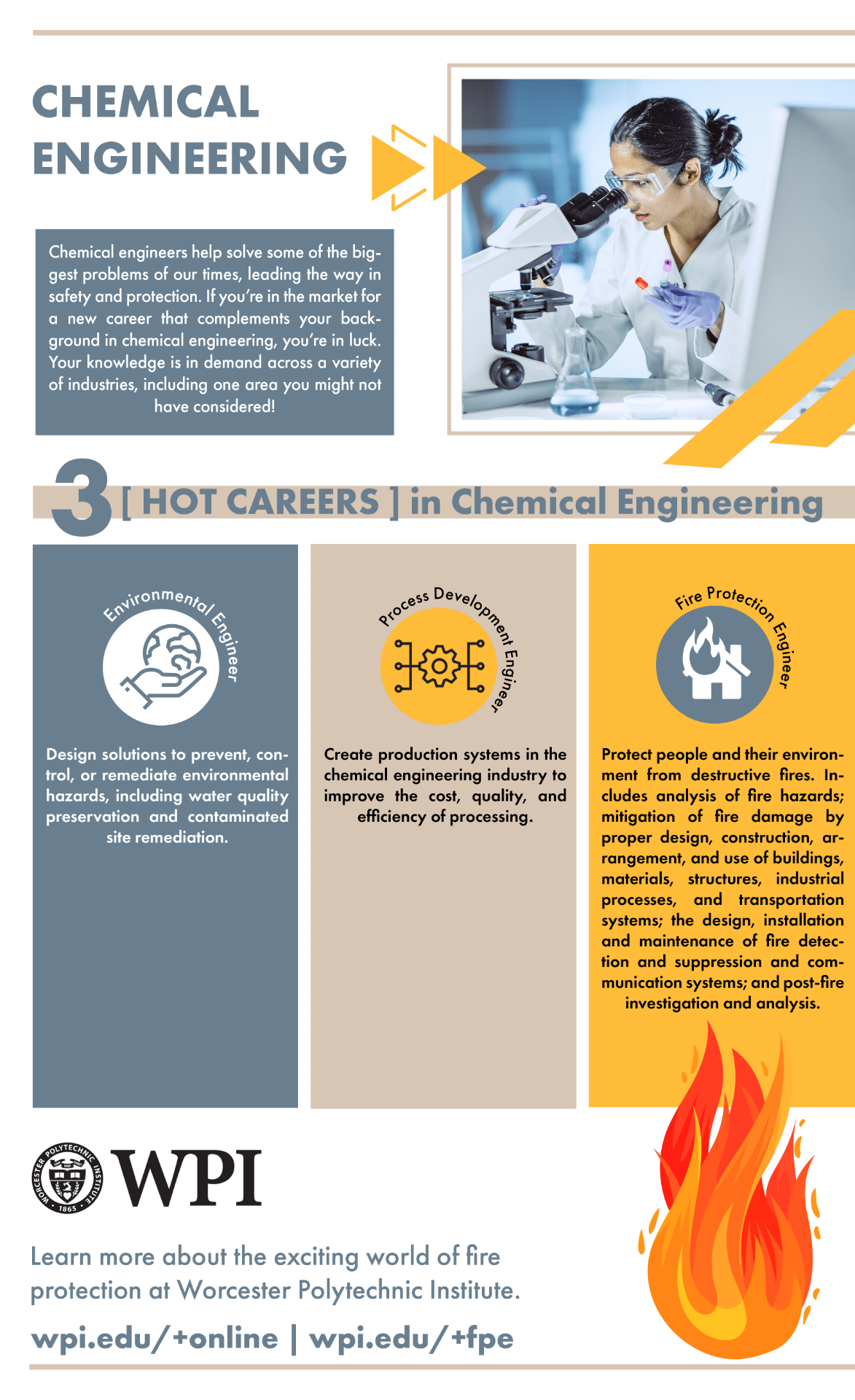 Jobs In Chemical Engineering Catalyst