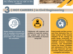 3 Hot Careers in Architectural Engineering