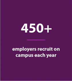 450+ employers recruit on campus each year