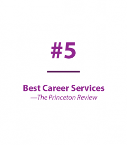 Top 5 Best Career Services (The Princeton Review)