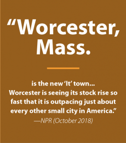 Worcester, Mass. is the new 'it' town