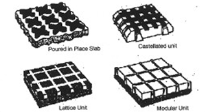 Figure 2: Various designs of porous pavements (Wong, Breen, & Lloyd, 2000)
