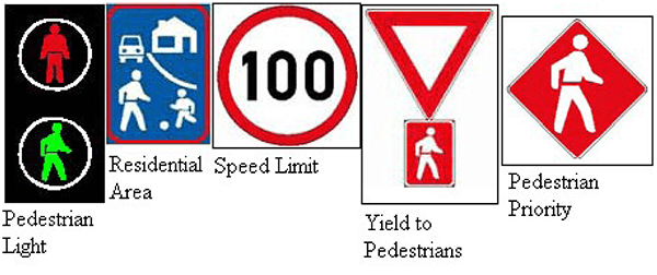 Figure 4: Pedestrian Safety Street Signs in South Africa (Traffic Signs, 2005)