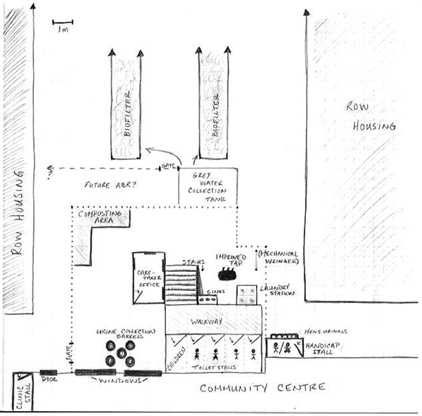 Figure 2: possible redevelopment seed blueprint