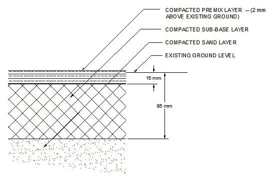 Figure 11: Possible sidewalk cross-section