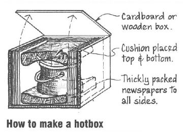 How to Make a Hot Box (Ward,2008)