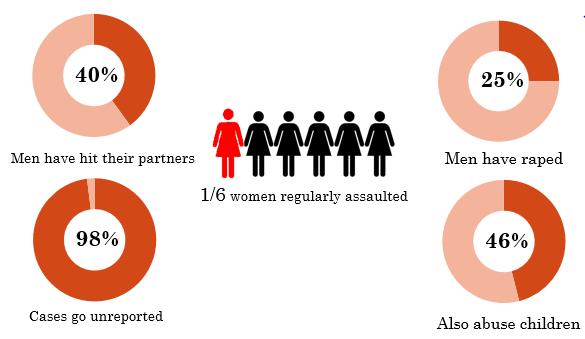 Statistics slide