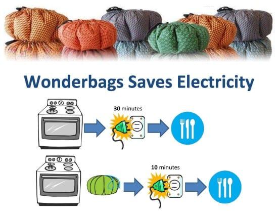 Energy Savings 1