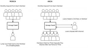 savingsgroupdiagram