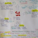 Documenting4learning: el comienzo