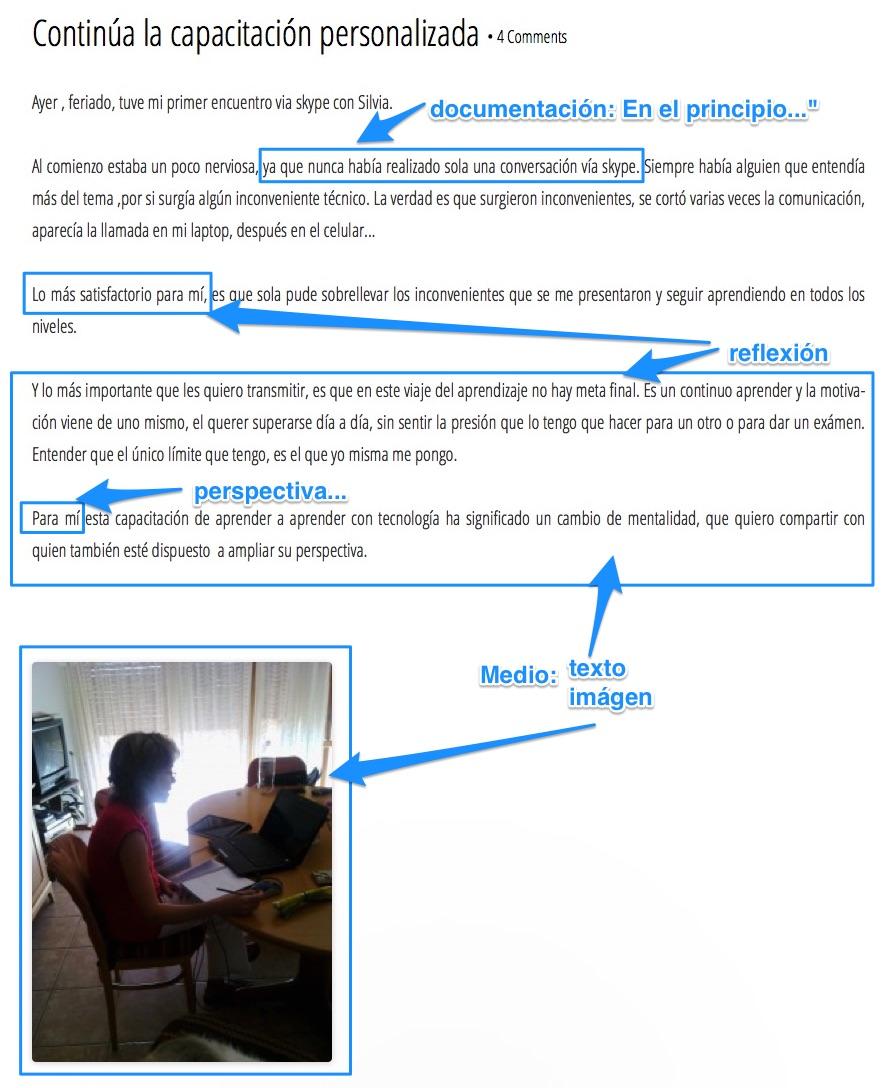 capacitacion-personalizada-esp