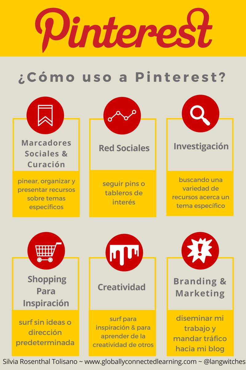 Pinterest-como-uso-espanol