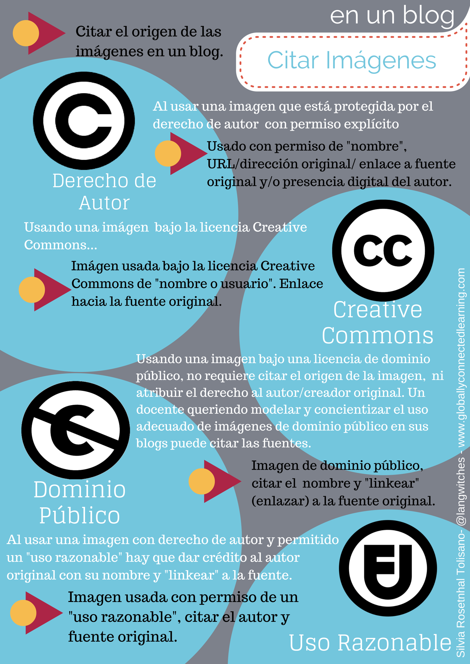 copyright-espanol