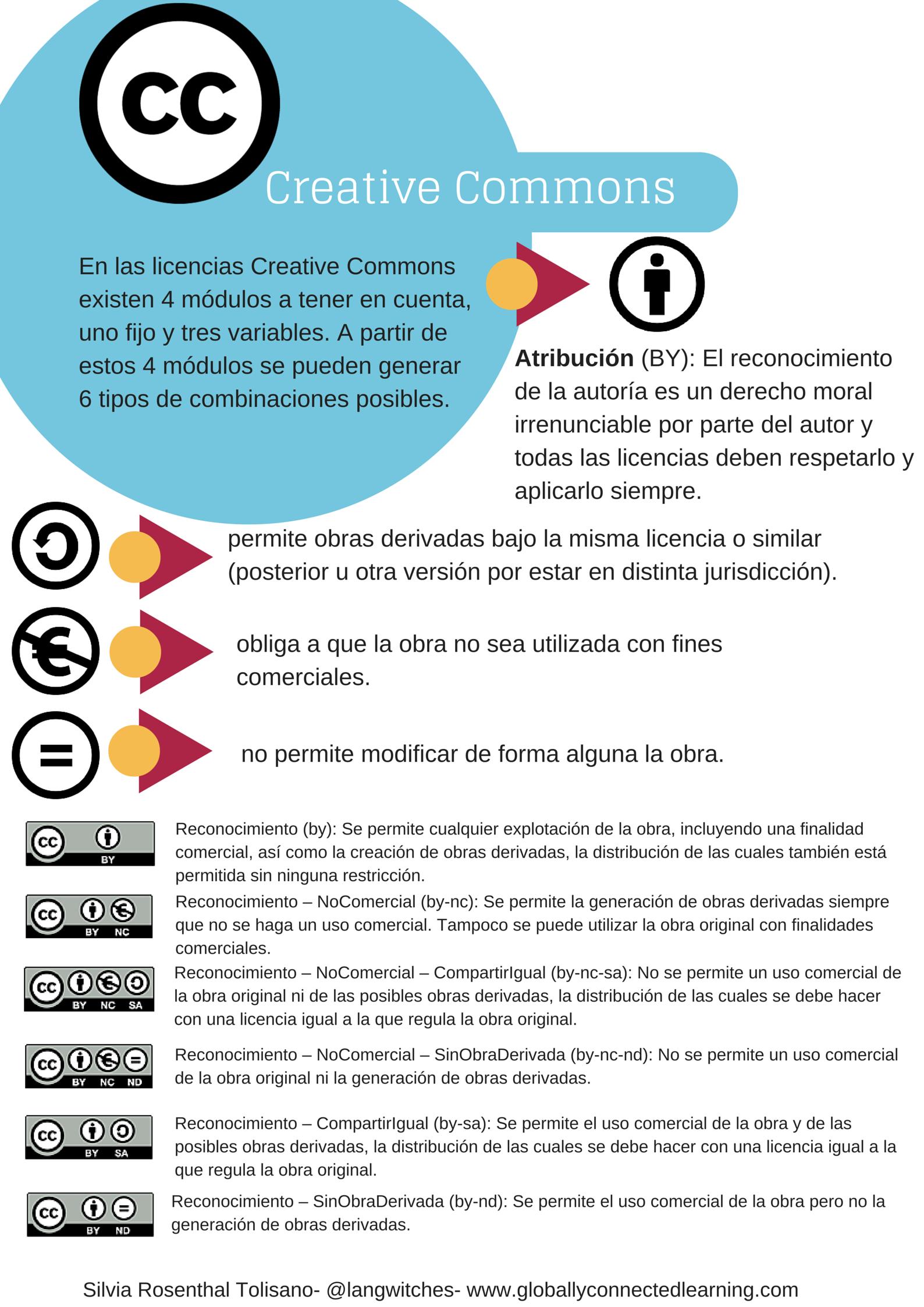 copyright-espanol2