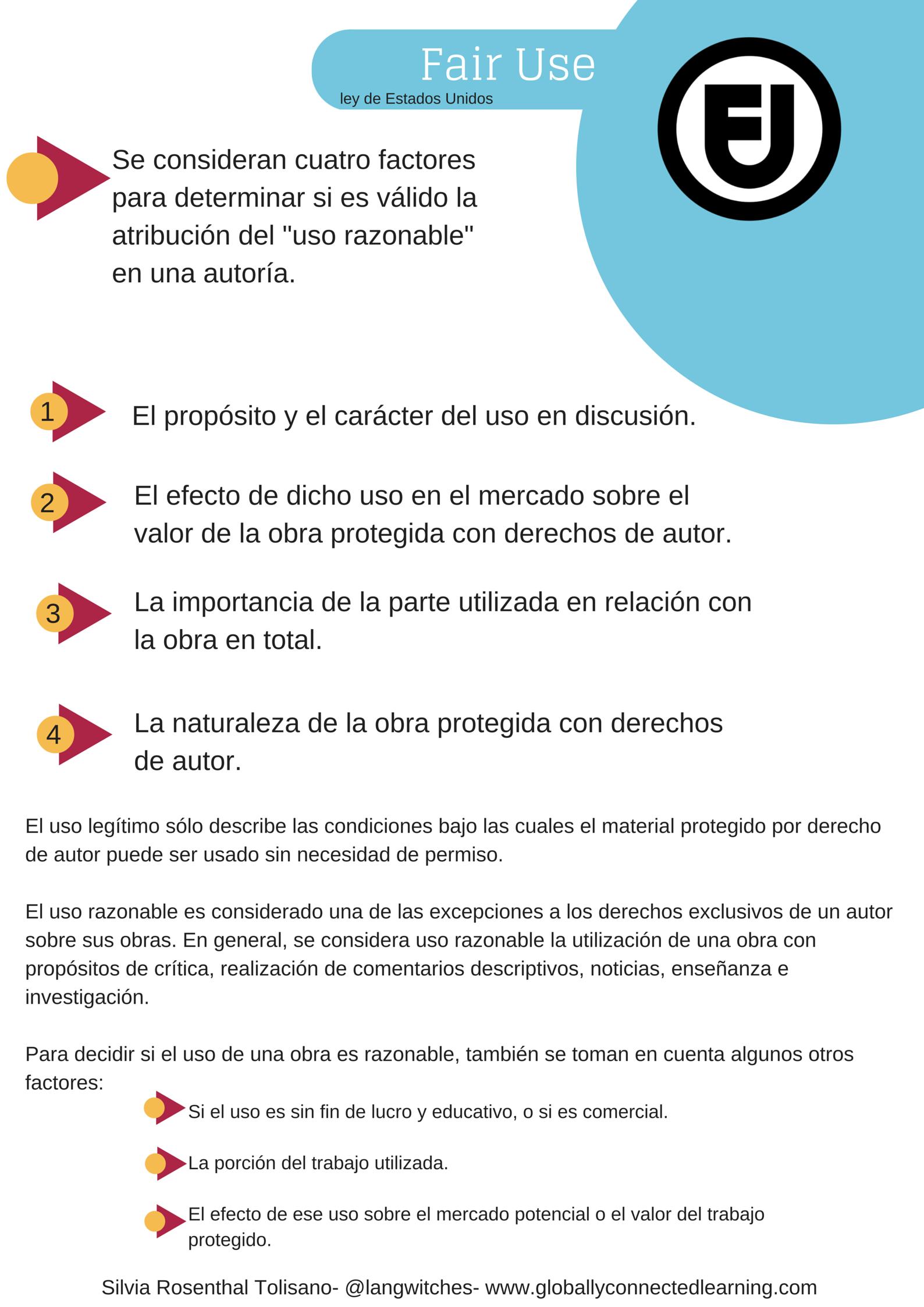 copyright-espanol3
