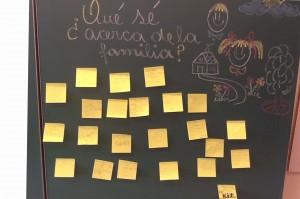 Nuestro torbellino de ideas