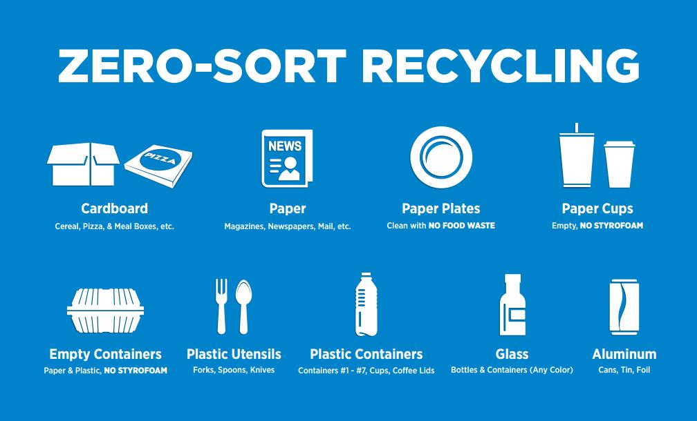 Zero-Sort Recycling