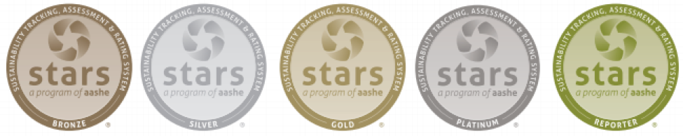On Track to Being a Sustainability STAR